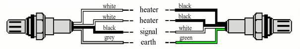 denso universal oxygen sensor instructions